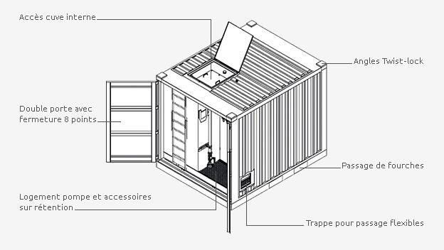 equipements-envirocube-container