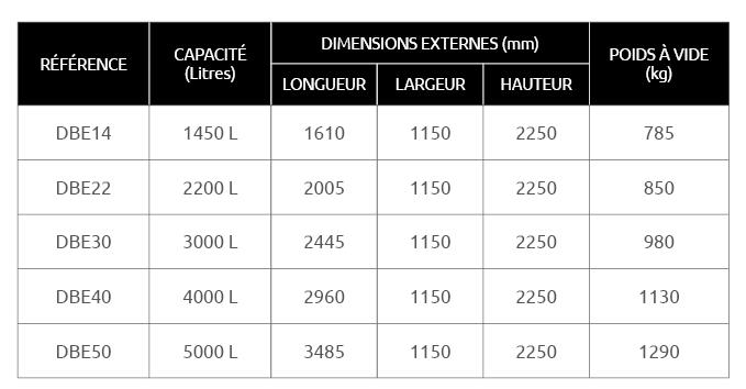 caracteristiques-dechetbox-exel