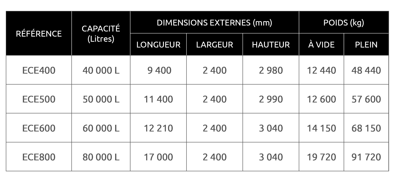 caracteristiques-envirocube-exel-3